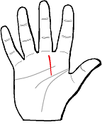 Chinese Palm Reading - Accident Line